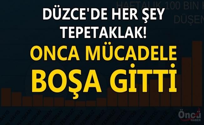 """""""HAYATİ BOŞVERMİŞLİK"""" ÇIĞIRINDAN ÇIKTI"""